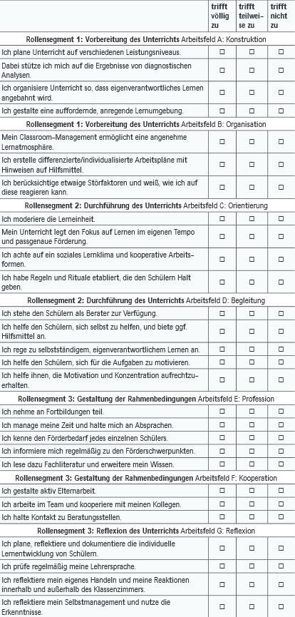 Selbstmanagement in einer inklusiven Klasse | schulleiter.de