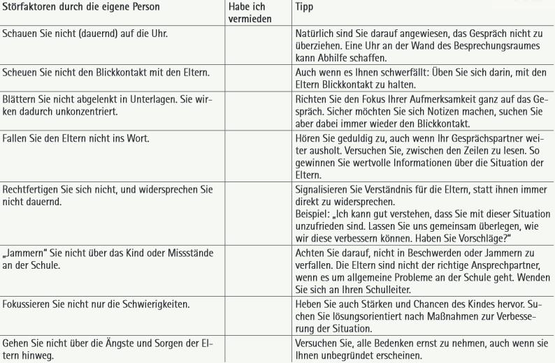 störfaktoren im elterngespräch vermeiden | schulleiter.de